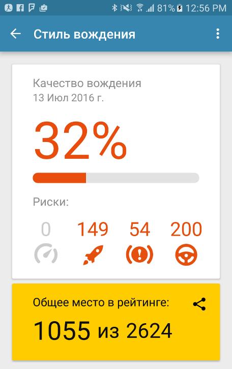 smart-driving-03-1