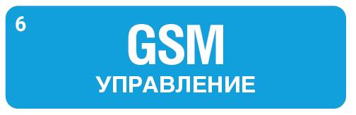 a96_gsm