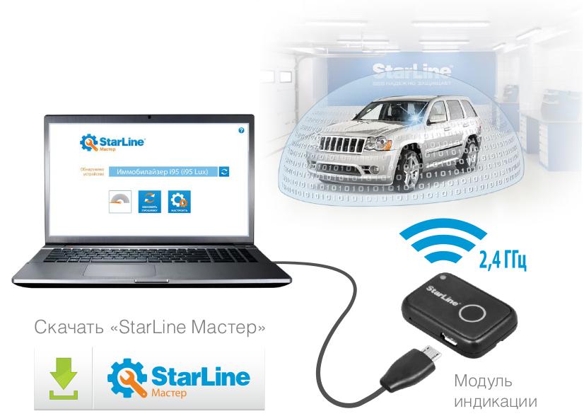 Установка starline i95