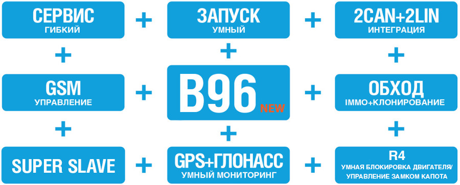 b96_2
