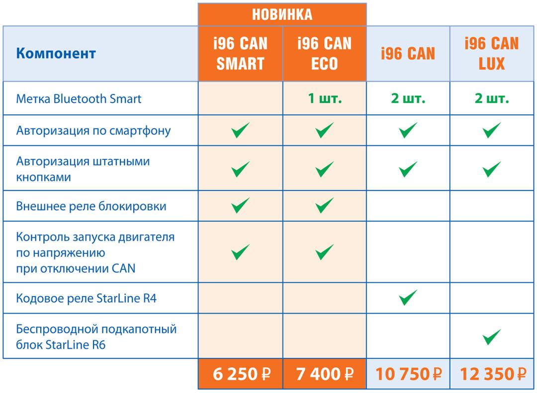 i96can_eco_smart_3